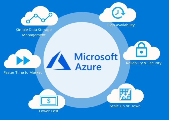 Autopilot Workflow Solutions Partner with Microsoft Azure Marketplace to Expands its Reach