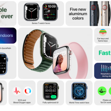 Exclusive Feature: All you Need to Know about Apple Watch Series 7