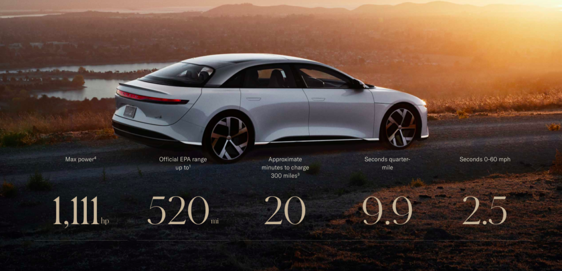 Lucid Motors to Dominate Electric Vehicle Market with New Range of Cars
